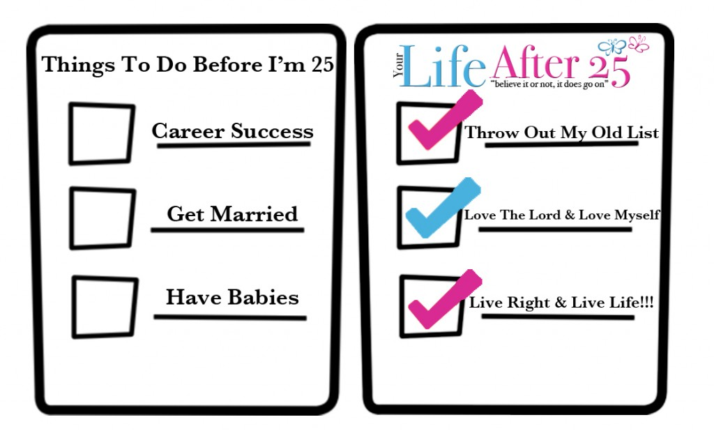 Checklists1 Life Before 25 vs. Your Life After 25