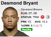 zero of the week, Desmond Bryant of Cleveland Browns