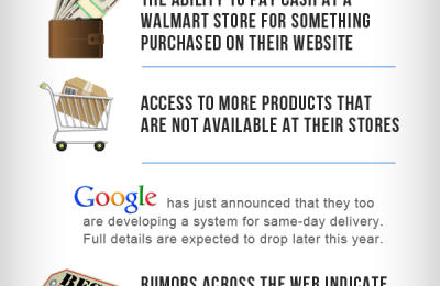 Amazon Google Wal Mart