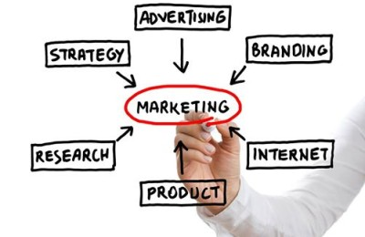 Advantages of an Integrated Marketing Strategy