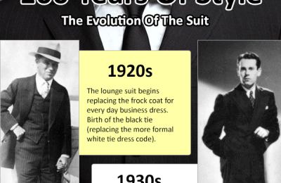 Fashion Flashback: 100 Years Of The Suit