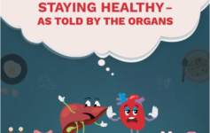 Learning From What Your Organs Tell You: Tips For Staying Health