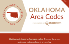 Fun Facts About Area Codes in Oklahoma