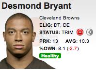 zero of the week, Desmond Bryant of Cleveland Browns