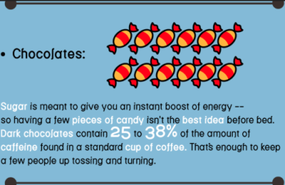 Foods that effect sleep