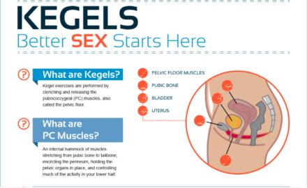 Do Your Kegels: How Kegel Exercises Can Help Both Men and Women!